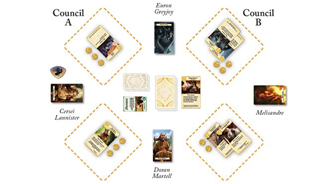 A Game of Thrones: B'twixt layout
