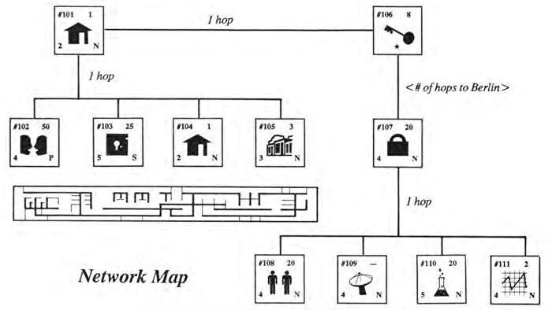 gurps-cyberpunk-rpg-network-map.png