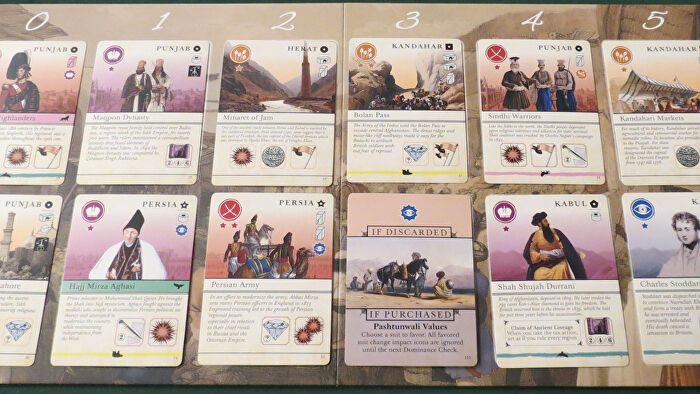 Pax Pamir 2E board game market board