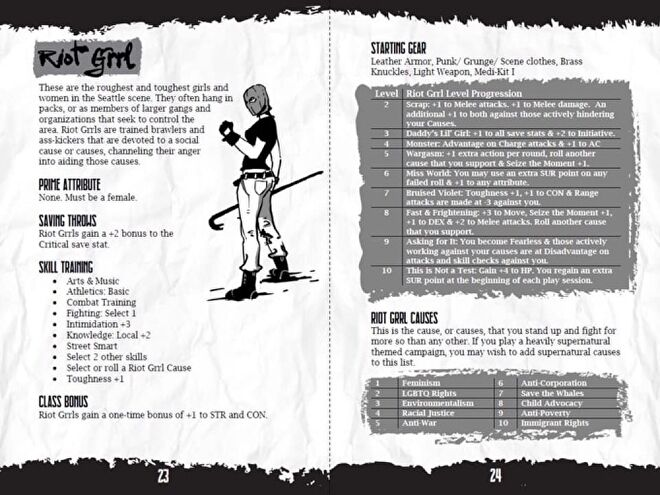 we die young rpg page example.png